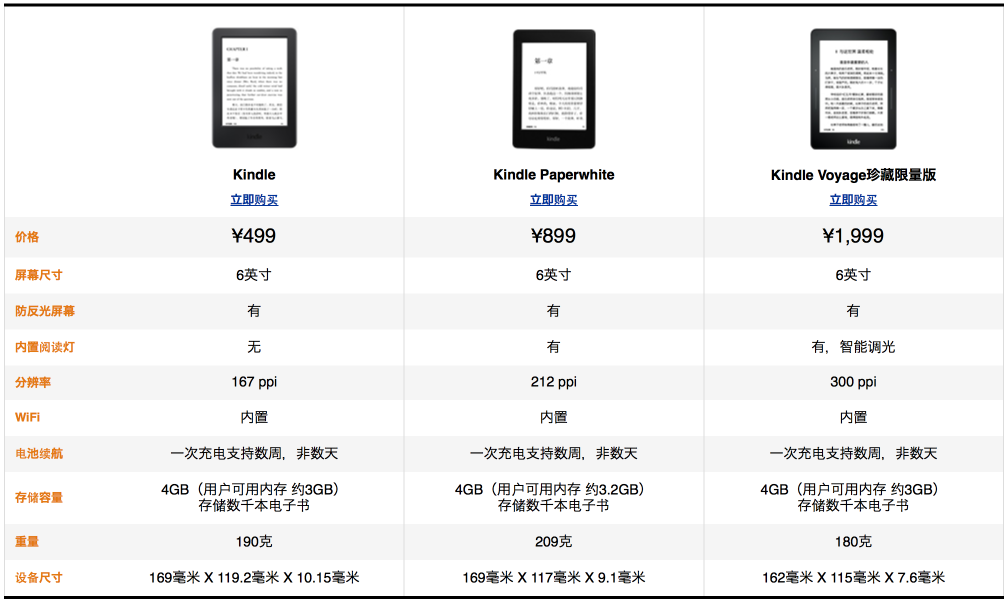 Compare_Kindle.png